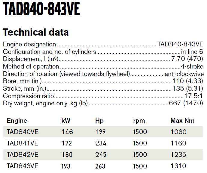 8Ltr Technical Data Image